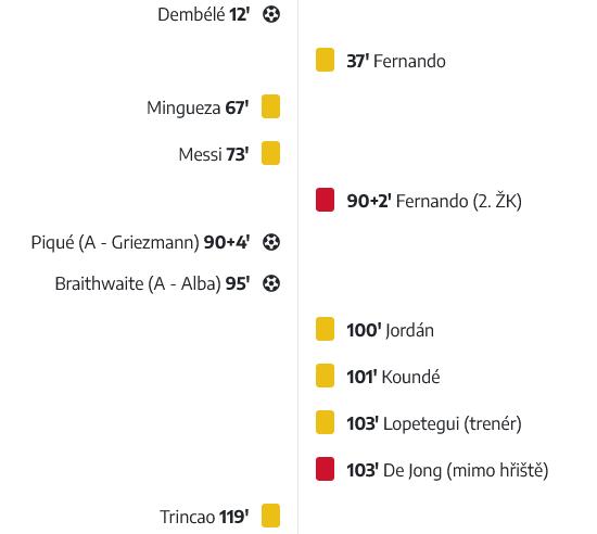 Screenshot_2021-03-04 FC Barcelona 3 0p Sevilla FCpng