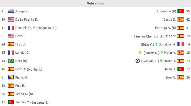 Screenshot_2021-04-30 BAR 1-2 GRA Barcelona - Granada Zostavy1png