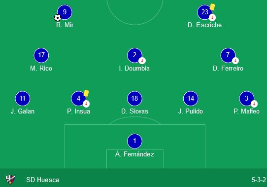 Screenshot_2021-03-16 la liga - Hada Googlom2png