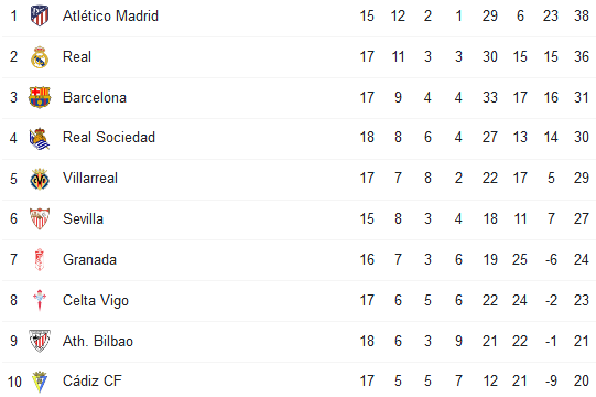 Screenshot_2021-01-08 la liga - Hada Googlompng