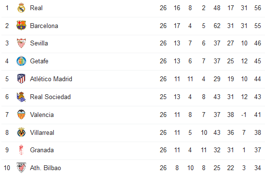 Screenshot_2020-03-06 la liga - Hada Googlompng