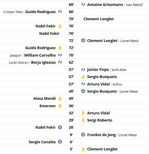 Screenshot_2020-02-10 Real Betis - FC Barcelonapng