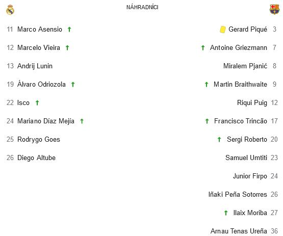 Screenshot_2021-04-11 la liga - Hada Googlom2png
