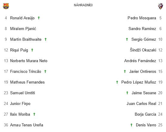 Screenshot_2021-03-16 la liga - Hada Googlom3png
