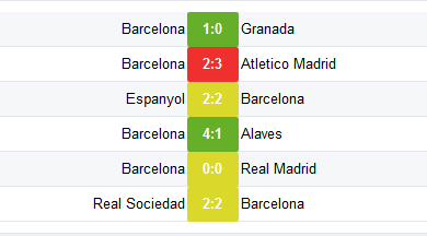 Screenshot_2020-01-22 UD Ibiza vs Barcelona Head to head compare teams1png