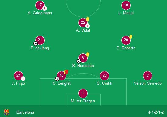 Screenshot_2020-02-10 real betis vs fc barcelona 2-3 - Hada Googlom2png