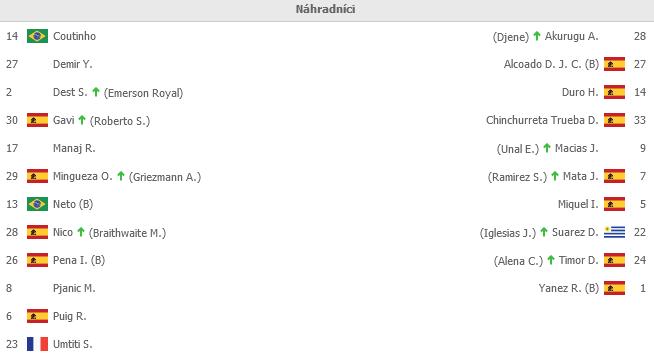 Screenshot 2021-08-31 at 19-56-44 BAR 2-1 GET Barcelona - Getafe Zostavypng