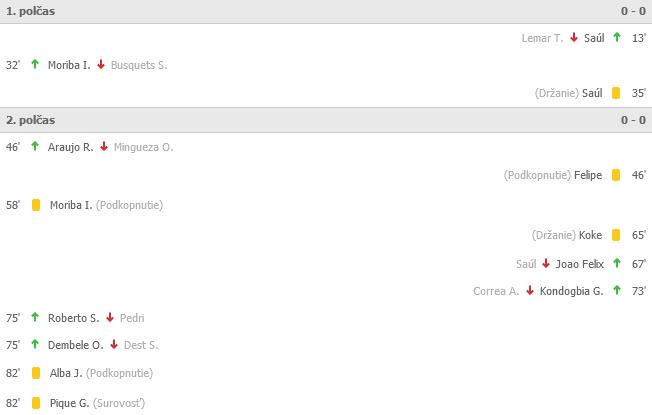 Screenshot_2021-05-09 BAR 0-0 ATM Barcelona - Atl Madrid Prehad zpasupng