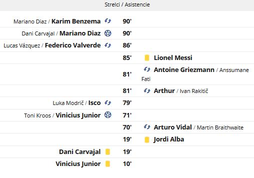 Screenshot_2020-03-02 Real Madrid CF - FC Barcelonapng