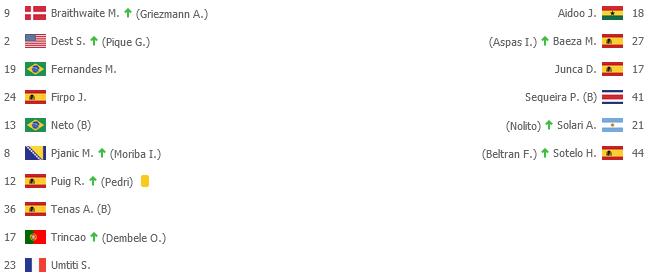 Screenshot_2021-05-18 BAR 1-2 CEL Barcelona - Celta Vigo Zostavy1png