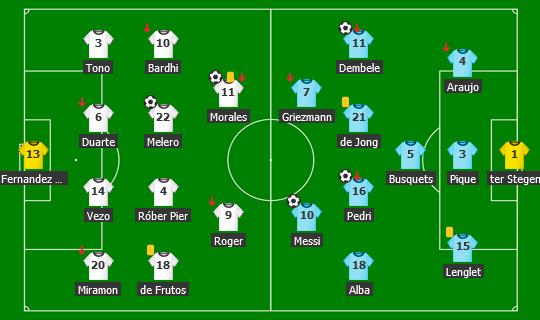 Screenshot_2021-05-12 LEV 3-3 BAR Levante - Barcelona Zostavypng