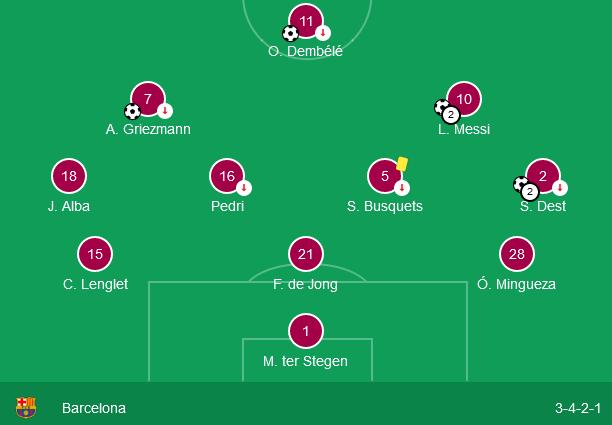 Screenshot_2021-03-22 la liga - Hada Googlom2png