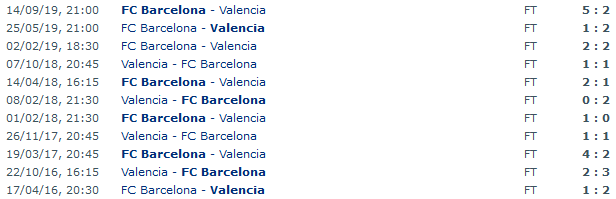 Screenshot_2020-01-23 Valencia - FC Barcelona Head to Head Statistics Games Soccer Results 25 01 2020 - Soccer Database Wepng