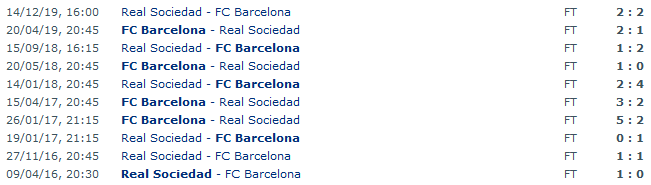 Screenshot_2020-03-06 FC Barcelona - Real Sociedad Head to Head Statistics Games Soccer Results 07 03 2020 - Soccer Databapng