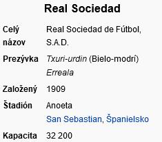 Screenshot_2021-03-21 Real Sociedad de Ftbol  Wikipdiapng