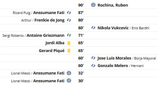 Screenshot_2020-02-03 FC Barcelona - Levantepng