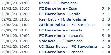 Screenshot_2020-02-28 FC Barcelona Primera Division Team Statistics - Soccer Database Wettpointpng