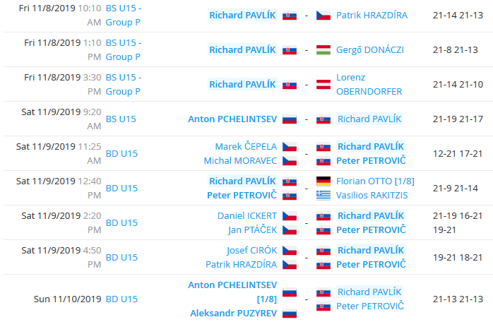 Screenshot_2019-11-11 Tournamentsoftware com - Slovak Youth International U15 2019 - Players - Richard PAVLKpng