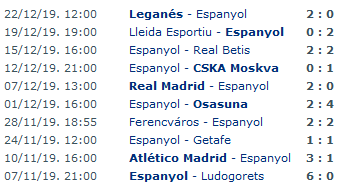 Screenshot_2020-01-02 Espanyol Primera Division Team Statistics - Soccer Database Wettpointpng