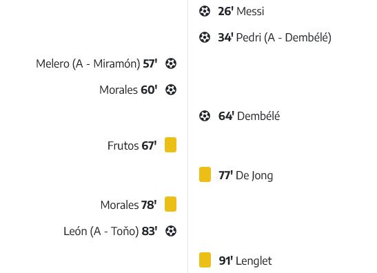 Screenshot_2021-05-12 UD Levante 3 3 FC Barcelonapng