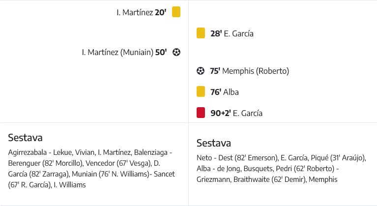 Screenshot 2021-08-23 at 09-35-51 Athletic Club 1 1 FC Barcelonapng