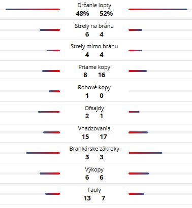 Screenshot_2019-11-28 FC Barcelona - Borussia Dortmund 5 kolo Skupina F port skpng