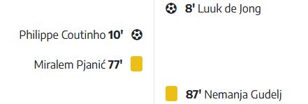 Screenshot_2020-10-05 FC Barcelona 1 1 Sevilla FCpng
