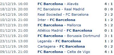 Screenshot_2020-01-02 FC Barcelona Primera Division Team Statistics - Soccer Database Wettpointpng