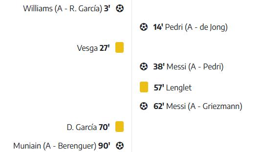 Screenshot_2021-01-07 Athletic Club 2 3 FC Barcelonapng