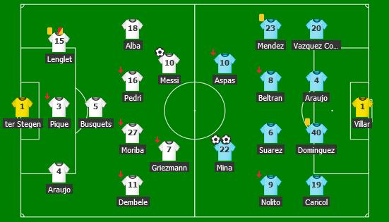 Screenshot_2021-05-18 BAR 1-2 CEL Barcelona - Celta Vigo Zostavypng