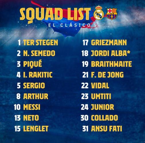 Screenshot_2020-02-29 Real Madrid - FC Barcelona Nominciapng