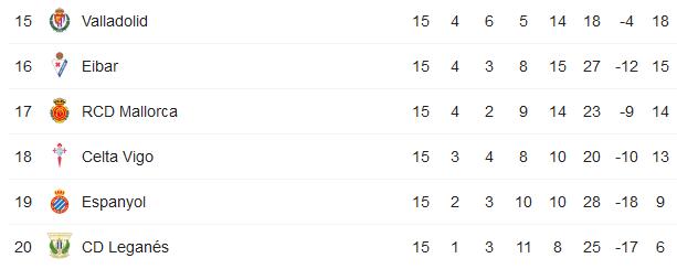 Screenshot_2019-12-06 la liga table - Hada Googlom1png