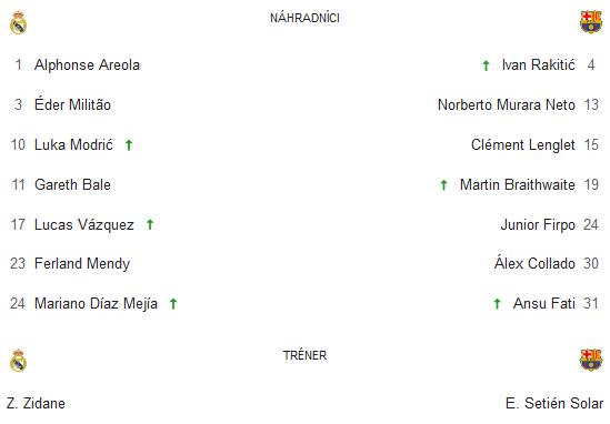 Screenshot_2020-03-02 la liga - Hada Googlom3png