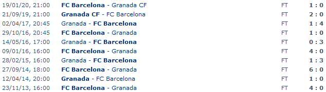 Screenshot_2021-01-08 FC Barcelona - Granada CF Head to Head Statistics Games Soccer Results 09 01 2021 - Soccer Database png