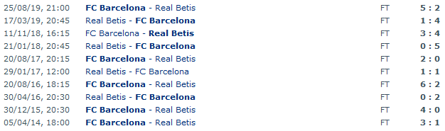 Screenshot_2020-02-06 Real Betis - FC Barcelona Head to Head Statistics Games Soccer Results 09 02 2020 - Soccer Database png