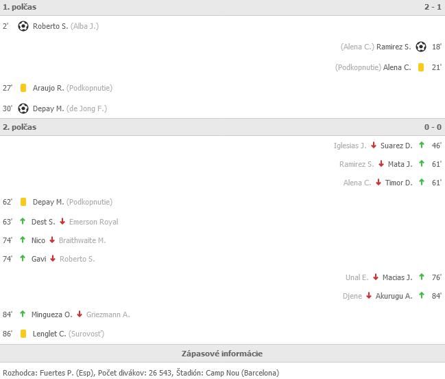 Screenshot 2021-08-31 at 19-58-03 BAR 2-1 GET Barcelona - Getafe Prehad zpasupng