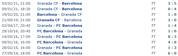 Screenshot_2021-04-28 Granada CF - Barcelona Head to Head Statistics Games Soccer Results 29 04 2021 - Soccer Database Wetpng