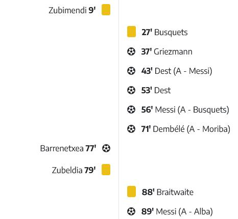 Screenshot_2021-03-22 Real Sociedad 1 6 FC Barcelonapng