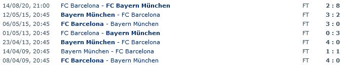 Screenshot 2021-09-14 at 08-21-10 Barcelona - FC Bayern Mnchen Head to Head Statistics Games Soccer Results 14 09 2021 - png