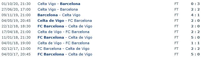 Screenshot_2021-05-15 Celta Vigo - Barcelona Head to Head Statistics Games Soccer Results 16 05 2021 - Soccer Database Wetpng