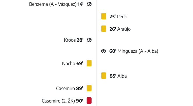 Screenshot_2021-04-11 Real Madrid 2 1 FC Barcelonapng