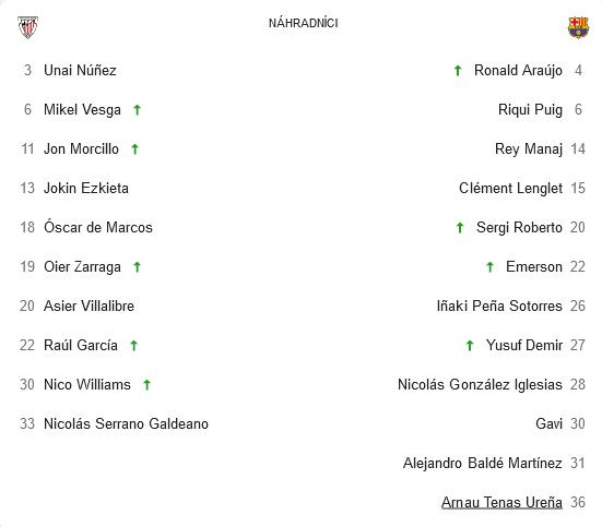 Screenshot 2021-08-23 at 09-43-26 la liga - Hada Googlompng