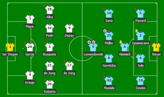 Screenshot 2021-09-17 at 09-07-24 BAR 0-3 BAY Barcelona - Bayern Zostavypng