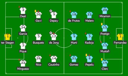 Screenshot 2021-09-27 at 12-29-22 BAR 3-0 LEV Barcelona - Levante Zostavypng