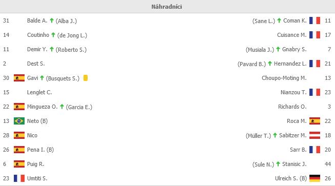 Screenshot 2021-09-17 at 09-08-41 BAR 0-3 BAY Barcelona - Bayern Zostavypng
