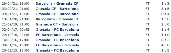 Screenshot 2021-09-19 at 19-49-24 Granada CF - Barcelona Head to Head Statistics Games Soccer Results 20 09 2021 - Soccer png